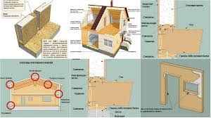 Sip Tiny House Sip Panels Advantages And Use In Construction U2013 Architecture