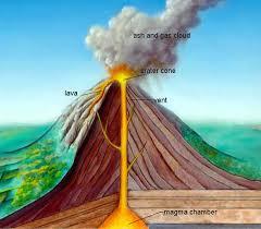 Cpm homework help volcanoes under the ocean   www yarkaya com Cpm homework help volcanoes under the ocean