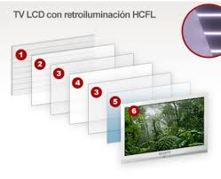 retroiluminacion LCD