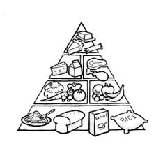 food pyramid with fish and other ingredients coloring pages