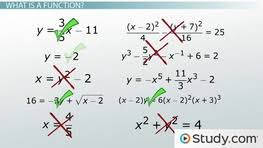 What is a Function    Applying the Vertical Line Test