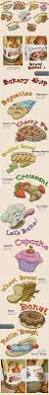 Free Kitchen Embroidery Designs by Bakery Bread Croissant Embroidery Designs Free Embroidery