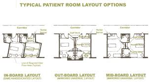 typical patient room layouts healthcare design pinterest