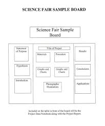 Science Papers   Custom Writing Service   Buy Science Paper