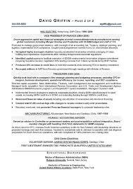 Recruiting Resume Examples by Hr Recruiter Job Description Hr Recruiter Resume Sample Human