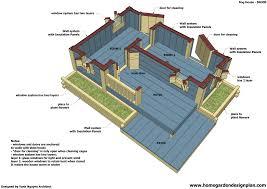 home garden plans 2011