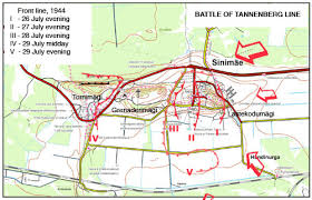 Battle of Tannenberg Line