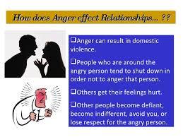 Anger Affect Brain And Body   www zadelrf com Anger Affect Brain And Body
