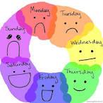 ايام الاسبوع بالانجليزية - Days of the Week - تعلم اللغة الانجليزية
