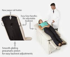 signatureseries umf medical