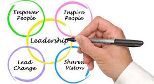 Leadership Styles   Dissertation Blog study aids co uk