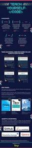 lexisnexis rewards code 63 best mobile tips images on pinterest mobile marketing