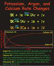 K/Ar) Potassium Argon Dating Techniques I