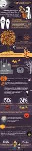 25 best halloween 2014 ideas on pinterest halloween dance