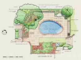 garden ideas garden design planning garden design idea inside
