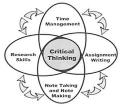 What is Critical Thinking  A Definition   YouTube