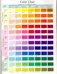 Best Color Codes Best Color Chart Photos 2017 U2013 Blue Maize