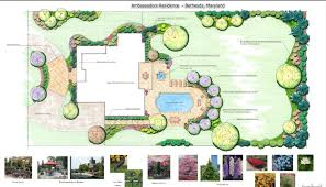 Classy Backyard Design Plans With Backyard Design Plans Home - Backyard plans designs