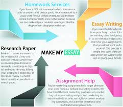 Free Resume Writing Services Vancouver  best resume writing     vancouver resume writing service rate your writing kindergarten