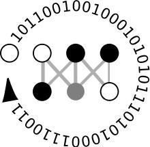Symbole de la cybernétique