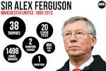 Sir Alex Ferguson, the