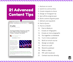 Design Bloggers At Home Pdf Get The Most From One Blog Post 21 Advanced Content Tips