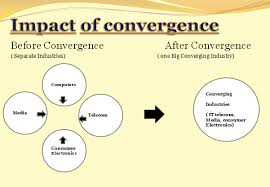 Good essay introduction sentences for powerpoint My Website