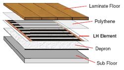 heated floors under laminate lh heating elements under laminate flooring systems