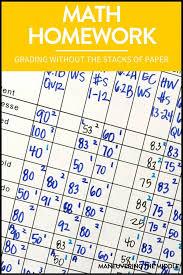 Homework help  th grade pre algebra