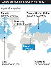 Former Soviet Union Map Haaretz Com A Special Haaretz Interactive Project Marking 25