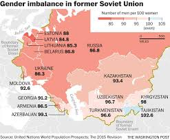 Former Soviet Union Map See Where Women Outnumber Men Around The World And Why The