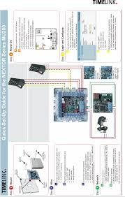 100 ge security nx 8 user manual bx iv dynamic library user