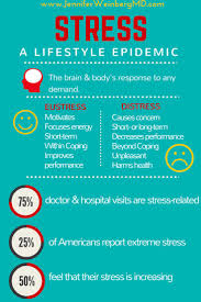 10 best stress awareness april images on pinterest stress