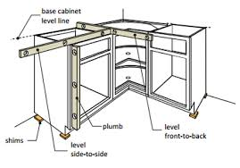 How To Level Kitchen Cabinets How To Level Base Cabinets Nrtradiant Com