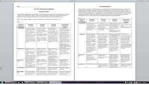 rubric for case study evaluation Results     LearnPlatform