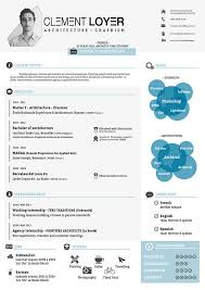 Breakupus Pleasing Human Resource Resume Examples Ziptogreencom     Break Up Breakupus Luxury Free Rsum Designs Every Job Hunter Needs With Agreeable View This Image And Marvelous Business Analyst Resume Template Also Sound Engineer