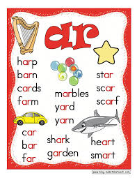 thanksgiving vocabulary pictures free r controlled vowels posters make take u0026 teach
