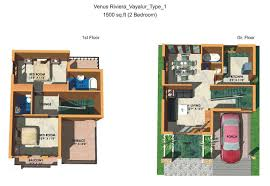 indian house designs for 1000 sq ft descargas mundiales com