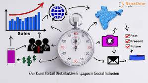 Home Based Graphic Design Jobs Kolkata Senrysa Technologies Private Limited Linkedin