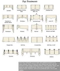 united curtain hamden woven waffle valance 57 by 14 inch sage