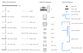 Plans Design by Network Layout Floor Plans Solution Conceptdraw Com