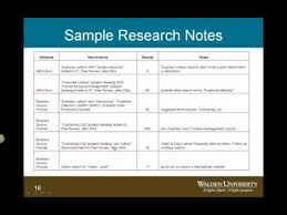 Library Tips for the DBA Doctoral Study Literature Review   YouTube YouTube Library Tips for the DBA Doctoral Study Literature Review