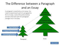 Thesis dissertation difference Thesis Vs Dissertation Difference  Dissertation Musik   Thesis Vs