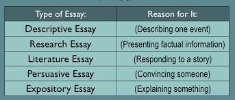 group dynamics essay Pleasure of Health