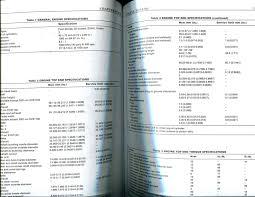 yamaha v star xvs1100 1999 2009 service and repair manual m281 4