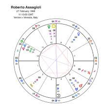 Roberto Assagioli     A Whole Lotta Love   Capricorn Astrology Research