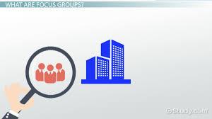 External Recruitment  Advantages  Disadvantages   Methods   Video