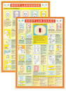 canine body language chart