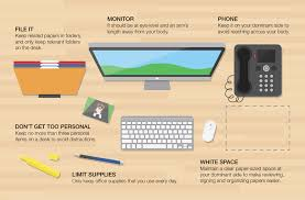 In the office  your desk is your command center  And experts said how well it     s organized can help set the tone and productivity level at work