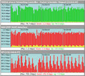 Bandwidth Monitor 3.4.7353